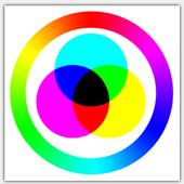 farblehre zum farben mischen praktische tipps f r die. Black Bedroom Furniture Sets. Home Design Ideas